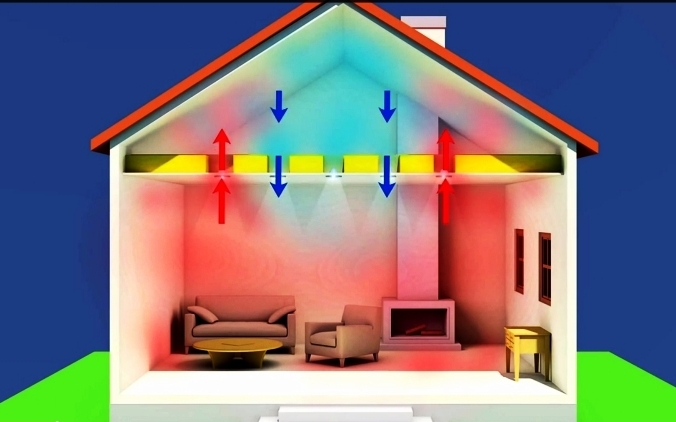 illustration-of-how-downlights-can-weaken-the-loft-insulation-performance-copy-2-800x450